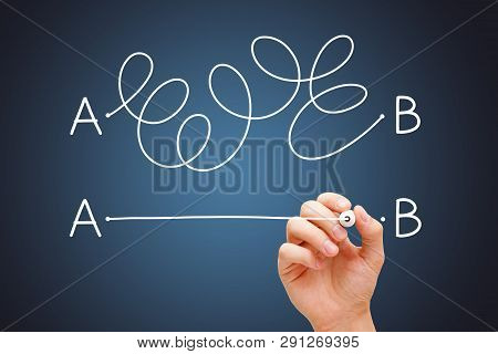 Hand Drawing A Conceptual Diagram About The Importance To Find The Shortest Way To Go From Point A T
