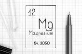 The Periodic table of elements. Handwriting chemical element Magnesium Mg with black pen, test tube and pipette. Close-up. poster