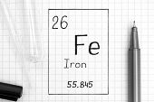 The Periodic table of elements. Handwriting chemical element Iron Fe with black pen, test tube and pipette. Close-up. poster