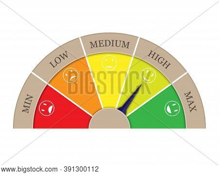 Satisfaction Rating From Five Sectors-min, Low, Medium, High, Max. Arrow In Sector High.graphic Imag