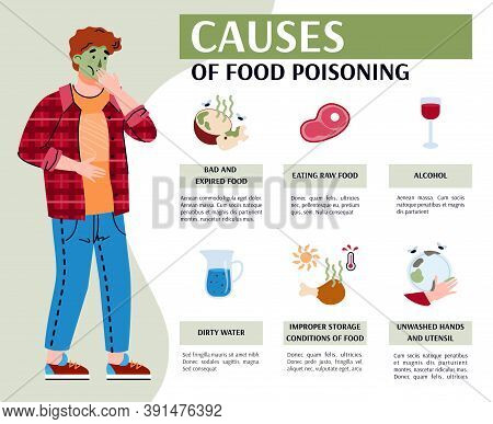 Vector Illustration With Ill Male And Causes Of Food Poisoning. Design Of A Medical Information Bann
