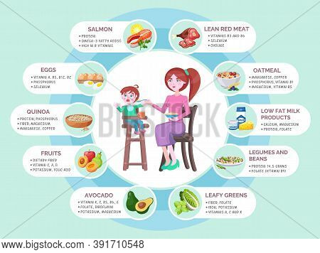 Feeding Child, Kid, Young Mother Feed Son With Organic Meal, Natural Dishes, Healthy Menu For Childr
