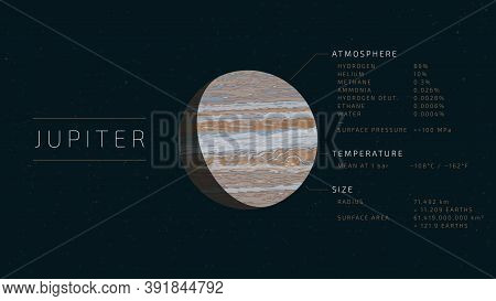Detailed Flat Vector Illustration Of Jupiter With Relevant Information Next To It.
