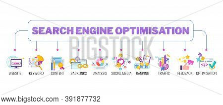 Seo Banner. Search Engine Optimization. Site In Search Results For Keywords On The Internet. Digital