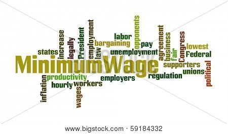 Minimum Wage Word Cloud on White Background poster