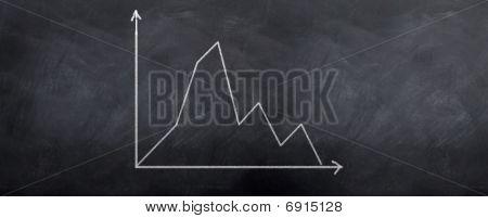 Stock Graph