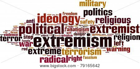 Extremism Word Cloud