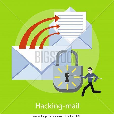Hacking and e-mail spam
