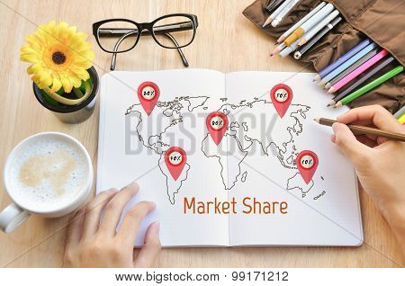 Business write market share on notebok.