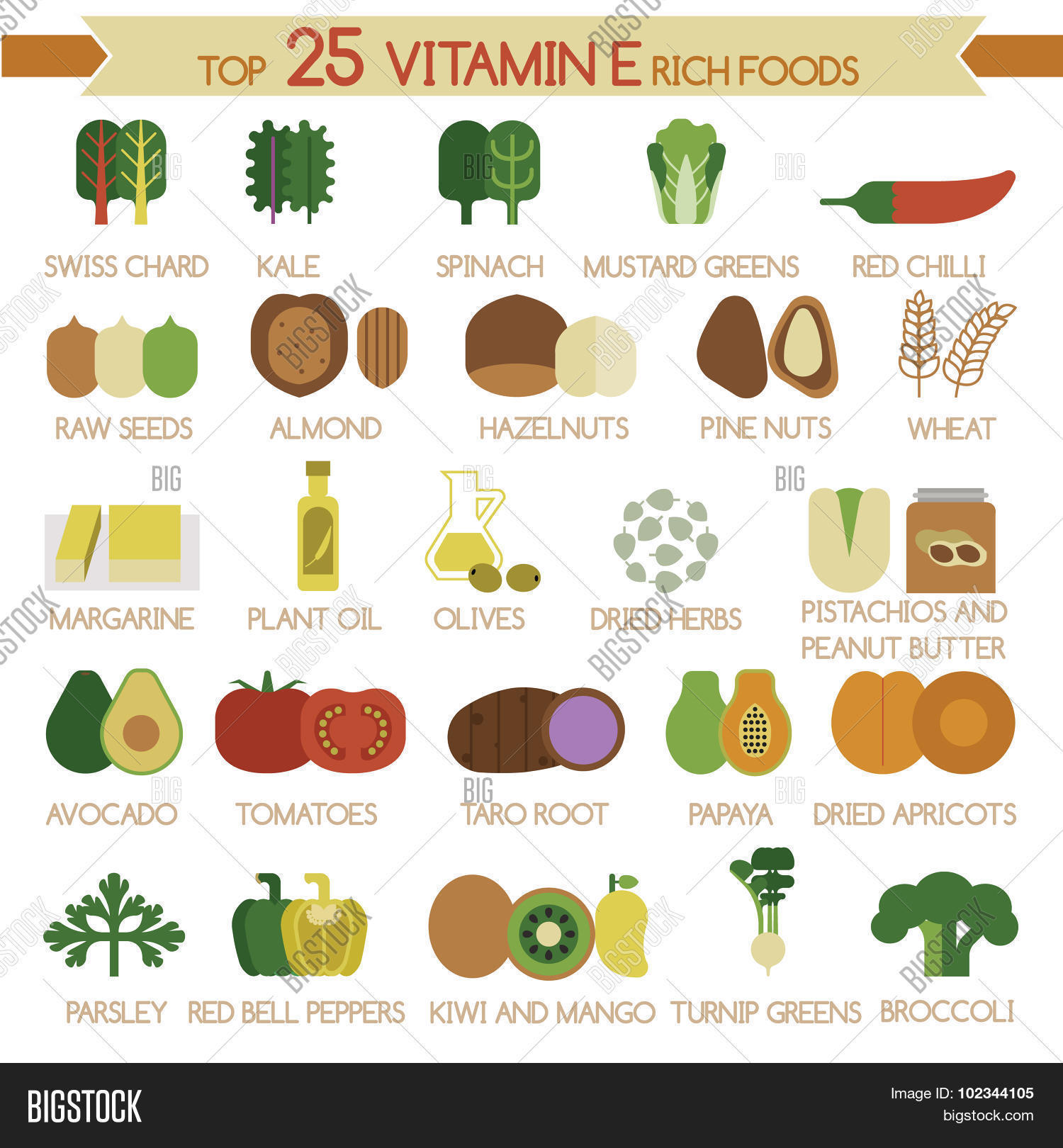 Discussion on this topic: Top 25 Vitamin A Rich Foods, top-25-vitamin-a-rich-foods/