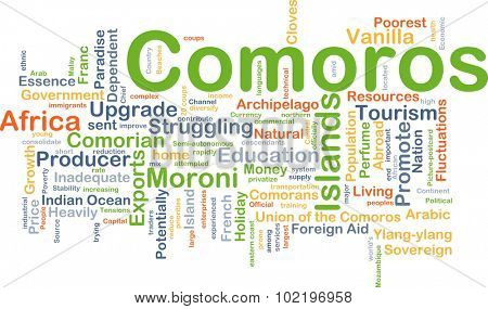 Background concept wordcloud illustration of Comoros