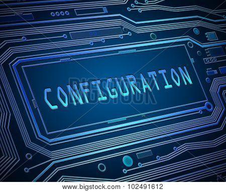 Configuration Concept.