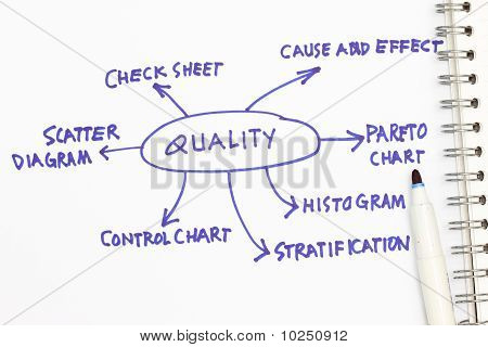 Quality Abstract