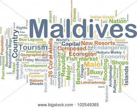 Background concept wordcloud illustration of Maldives