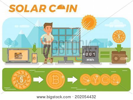 Scene with simple solar coin collecting process with a guy standing near solar panels generating electricity, converting to the Solar coins and further converting to Bitcoins and other currencies.