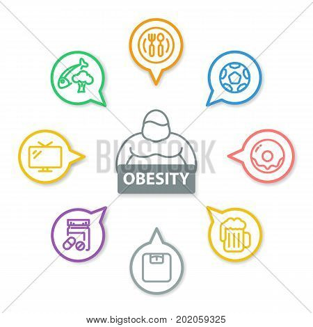 Obesity Icons Set, Vector Icons
