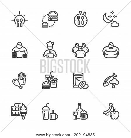 Obesity behavioral risk factors Vector line icons set