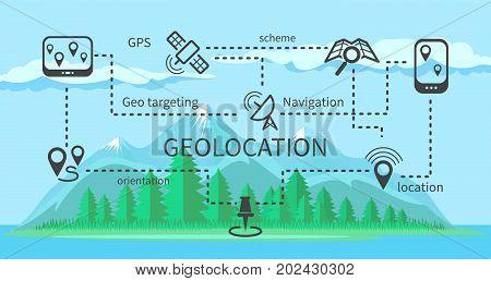 Geolocation scheme. Navigation and orienteering. Location. Vectorillustration