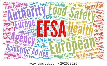 EFSA, European Food Safety Authority word cloud