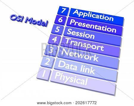 Explanation of the OSI model in blue on white flat design 3D illustration
