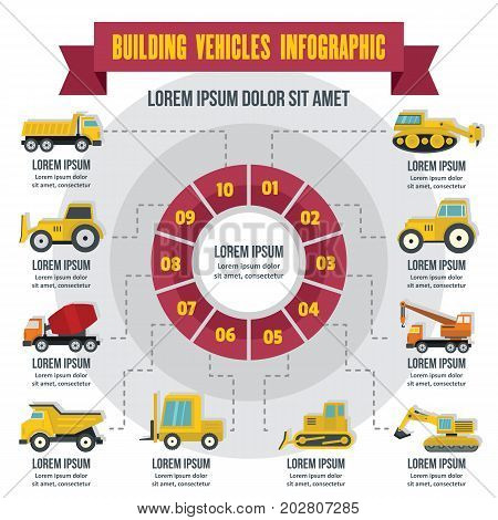 Building vehicles infographic banner concept. Flat illustration of building vehicles infographic vector poster concept for web