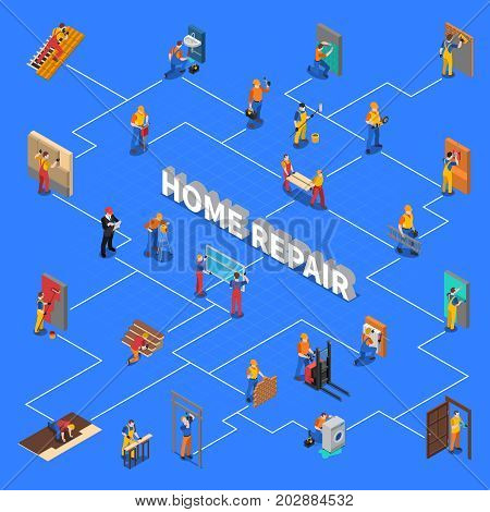 Colored and isometric home repair worker people flowchart with different types of work at home improvement vector illustration