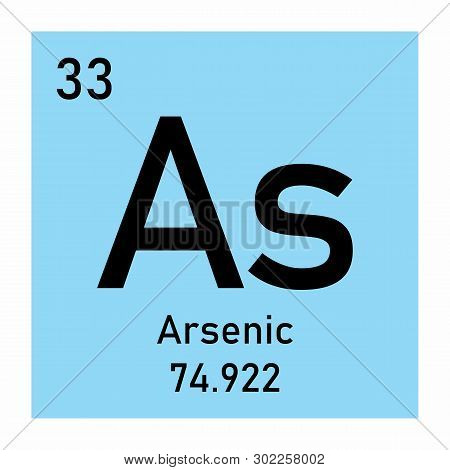 Illustration of the periodic table Arsenic chemical symbol poster
