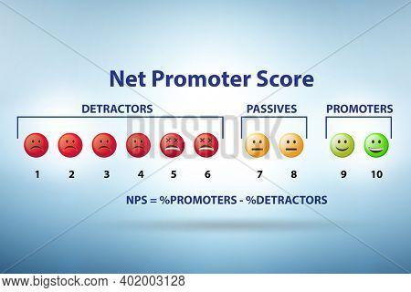Net Promoter Score NPS concept