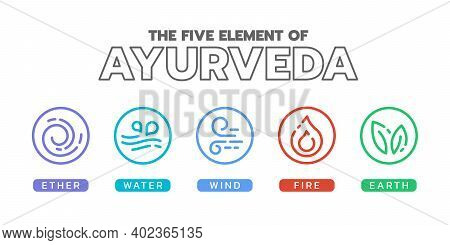 The Five Elements Of Ayurveda With Ether Water Wind Fire And Earth , Circle Border Line Icon In Circ