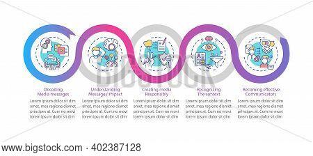 Media Literacy Features Vector Infographic Template. Decoding, Understanding Presentation Design Ele