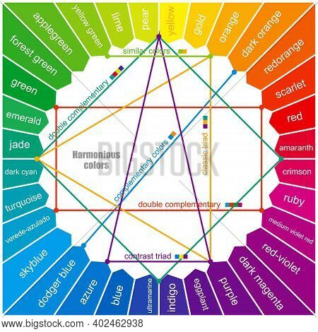 Studies Of Colors, Names Of Colors In The Color Wheel. Harmony Of Color Contrasts And Combination. O