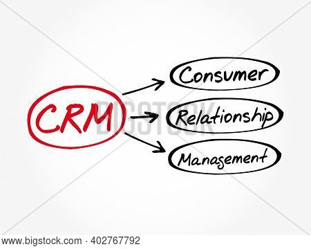Crm - Consumer Relationship Management Acronym, Business Concept Background
