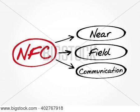 Nfc - Near Field Communication Acronym, Technology Concept Background