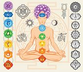 Silhouette of man with chakras and esoteric symbols poster