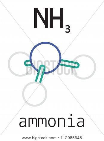 NH3 ammonia 3d molecule isolated on white poster