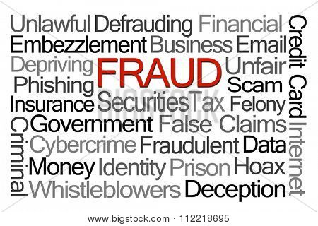 Fraud Word Cloud on White Background