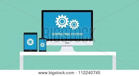 operating system software cross platform responsive