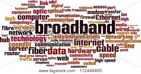 Broadband Word Cloud