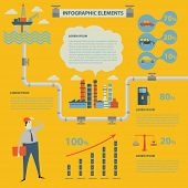 The process of oil production and petroleum refining. Vector Infographic design elements. poster