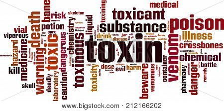 Toxin word cloud concept. Vector illustration on white poster