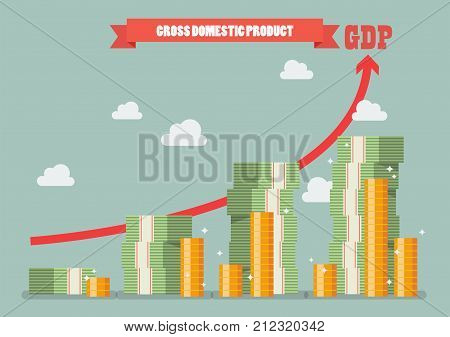 Gross domestic product. Economic growth concept vector illustration
