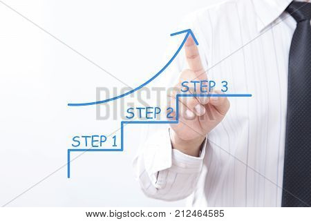 Businessman tap arrow pointing up with Step 1 Step 2 Step 3 - the ladder to success concept.