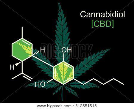 Concept Illustration For Cbd, Hemp Or Cannabis Oil With Cbd Molecule.