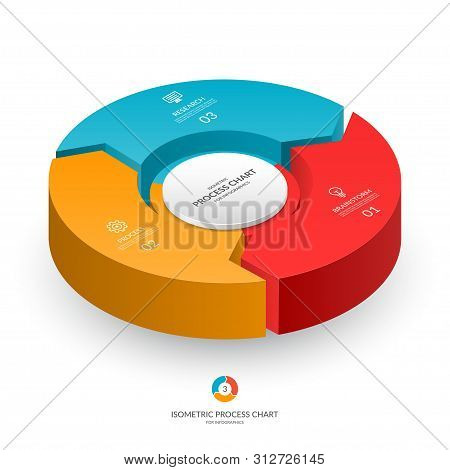 Infographic Isometric 3d Process Chart. Cycle Diagram With 3 Stages, Options, Parts. Can Be Used For