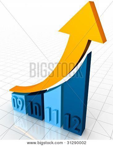 Profit Gains 2009-2012