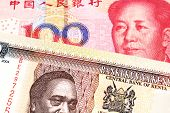 A fifty Kenyan shilling note, in macro, close up with a red one hundred yuan renminbi note featuring a portrait of Mao Tse Tung poster