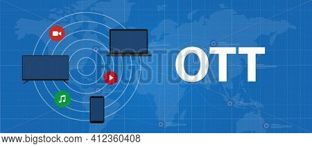 Ott Over The Top Media Distribution Movie And Music Using Television Phone Laptop