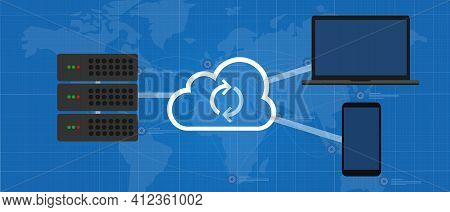 Sync Across Device Via Cloud Technology Between Server Laptop And Smartphone Online Backup