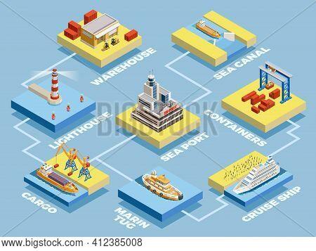 Seaport Isometric Elements Collection With Marine Transport Cargo Storage Lighthouse Crane Isolated