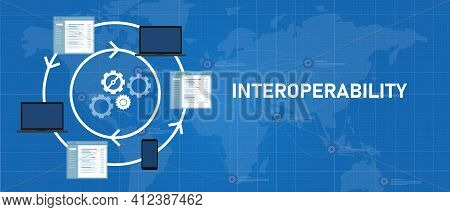 Interoperability Different Technology Software Or Device Working Together Integrated Exchange Operat